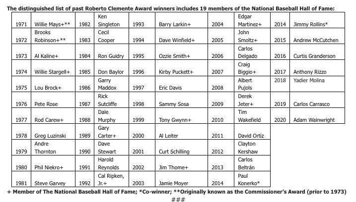 Robert-Clemente-Award-winners